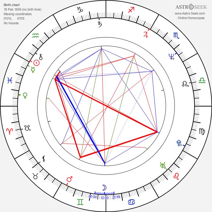 Jayne Atkinson - Astrology Natal Birth Chart