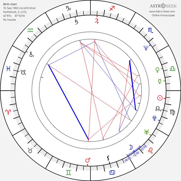 Jayne Brook - Astrology Natal Birth Chart