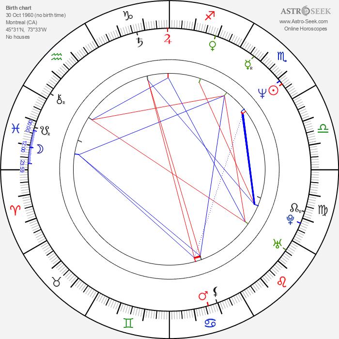 Jayne Heitmeyer - Astrology Natal Birth Chart
