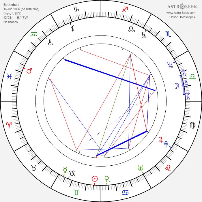 Jayson Creek - Astrology Natal Birth Chart