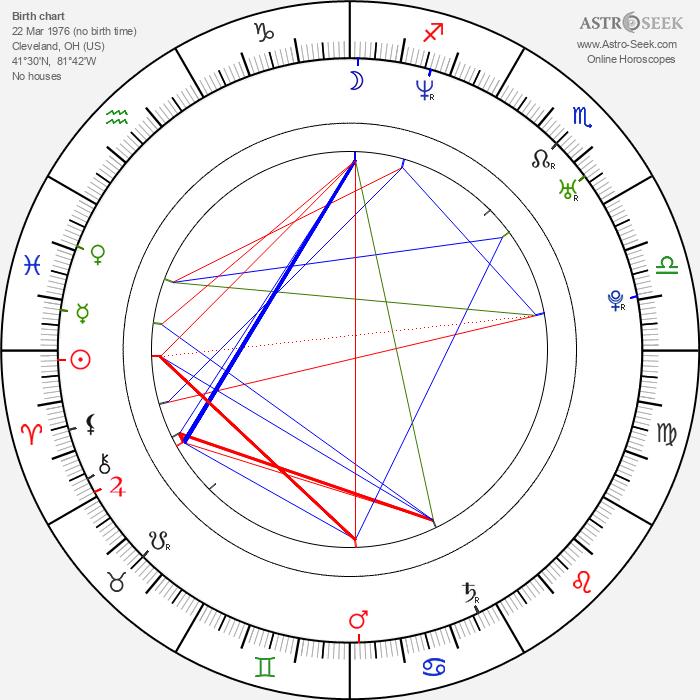 Jazsmin Lewis - Astrology Natal Birth Chart