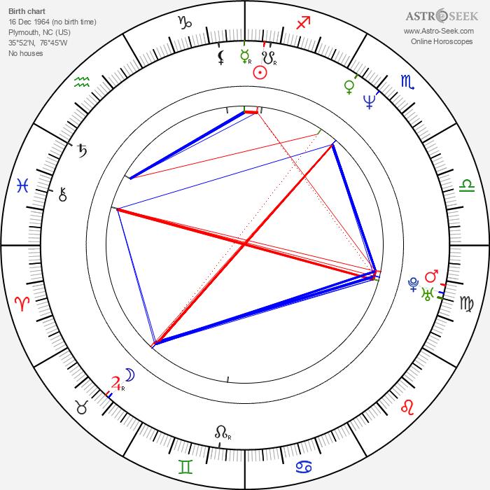 JB Smoove - Astrology Natal Birth Chart