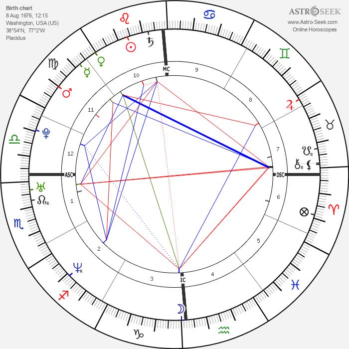 JC Chasez - Astrology Natal Birth Chart