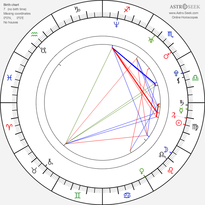 JD Pardo - Astrology Natal Birth Chart