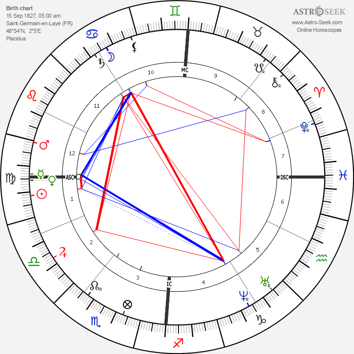 Jean Albert Gaudry - Astrology Natal Birth Chart