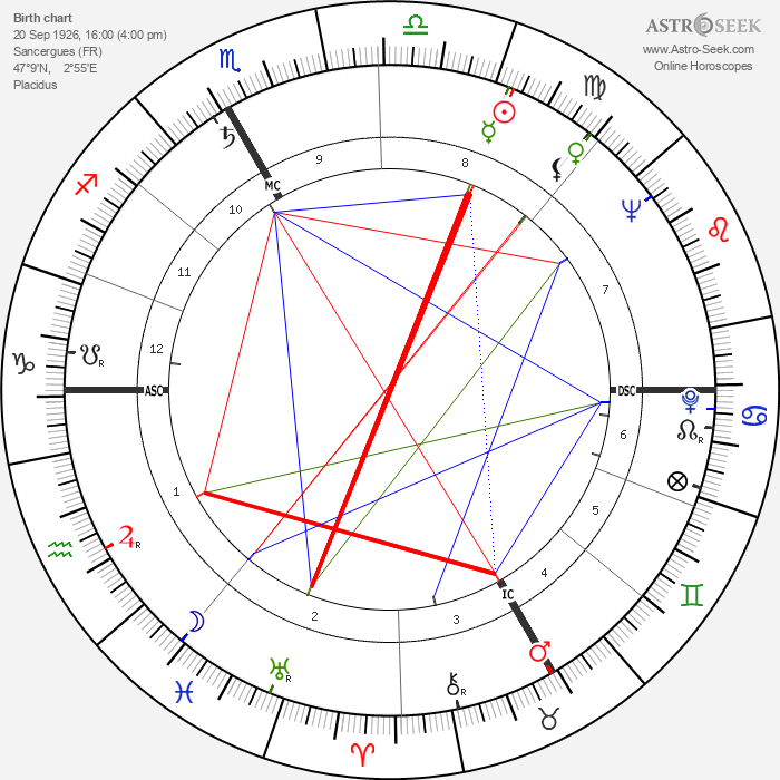 Jean Archambault - Astrology Natal Birth Chart