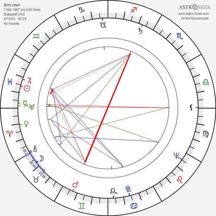 Jean Badal - Astrology Natal Birth Chart