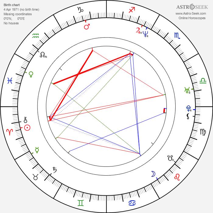 Jean-Baptiste Andrea - Astrology Natal Birth Chart