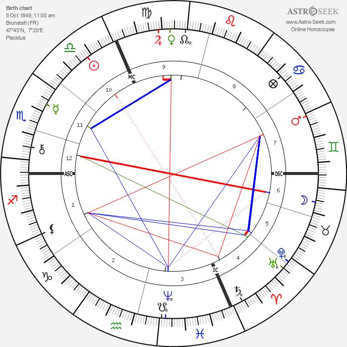Jean-Baptiste Troppmann - Astrology Natal Birth Chart