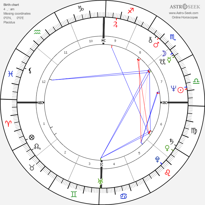 Jean Boyer - Astrology Natal Birth Chart