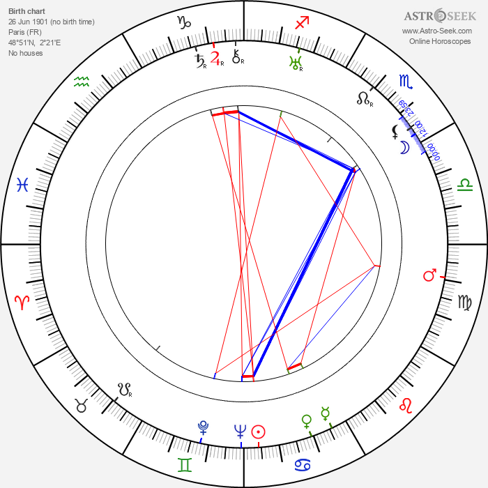 Jean Boyer - Astrology Natal Birth Chart