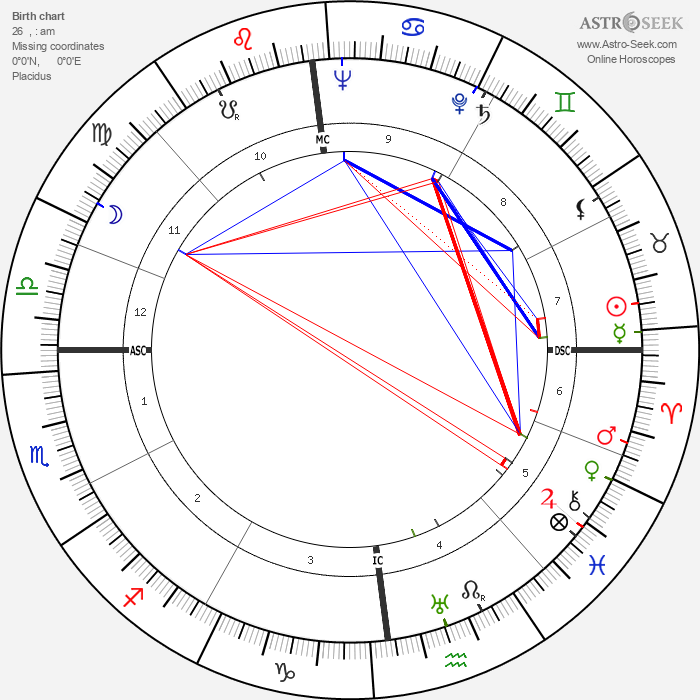 Jean Chevrier - Astrology Natal Birth Chart