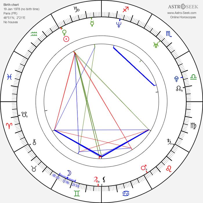 Jean-Christian Tassy - Astrology Natal Birth Chart