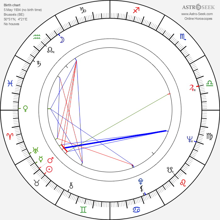 Jean-Claude Tramont - Astrology Natal Birth Chart