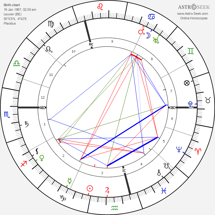 Jean Delville - Astrology Natal Birth Chart