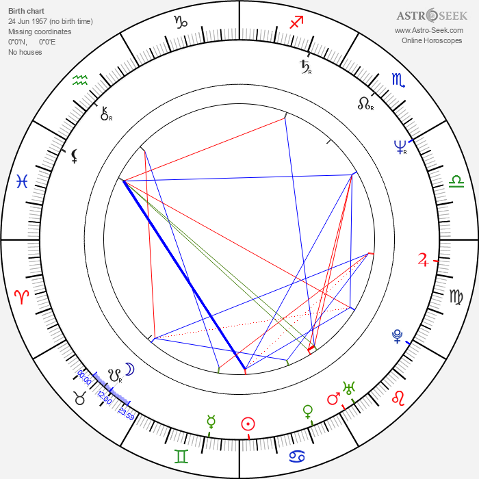 Jean-François Maurin - Astrology Natal Birth Chart