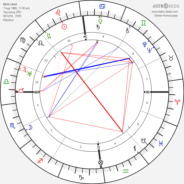 Jean Gaston Verdier - Astrology Natal Birth Chart