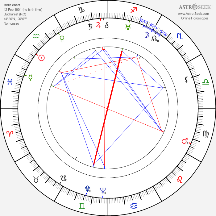 Jean Georgescu - Astrology Natal Birth Chart