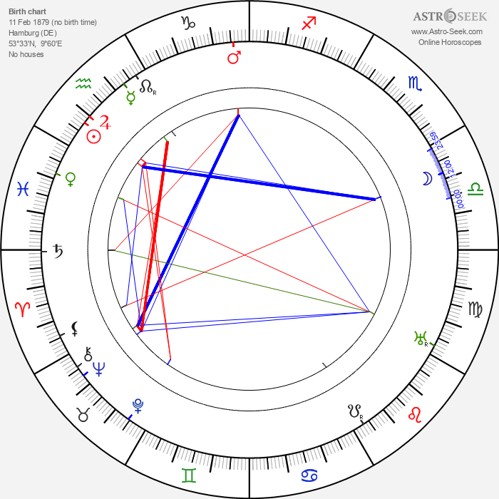 Jean Gilbert - Astrology Natal Birth Chart