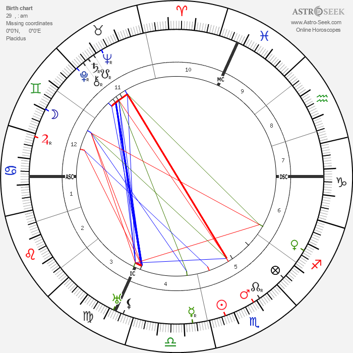 Jean Giraudoux - Astrology Natal Birth Chart