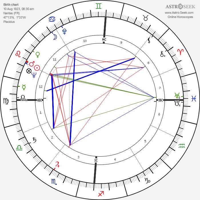 Jean Graton - Astrology Natal Birth Chart