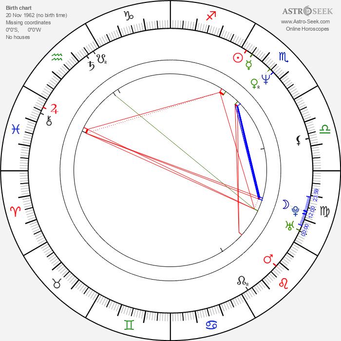 Jean Guérin - Astrology Natal Birth Chart