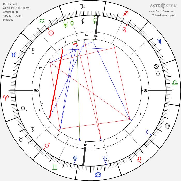 Jean Herold-Paquis - Astrology Natal Birth Chart