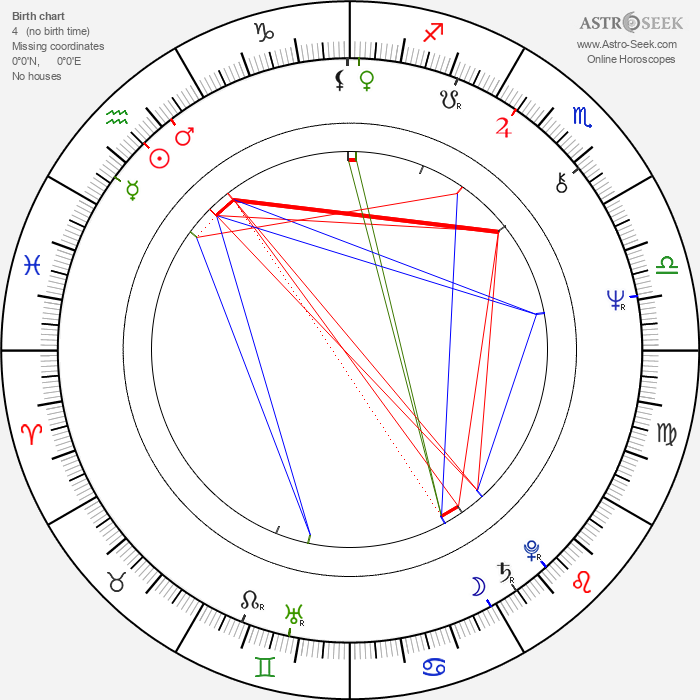 Jean-Jacques Moreau - Astrology Natal Birth Chart