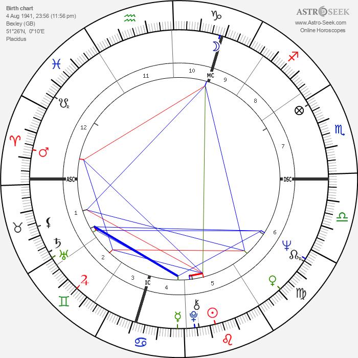 Jean Knight - Astrology Natal Birth Chart