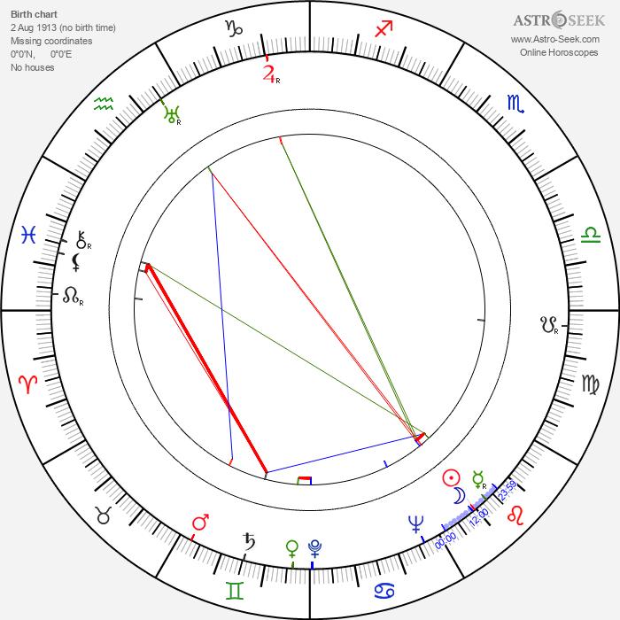 Jean Lanier - Astrology Natal Birth Chart