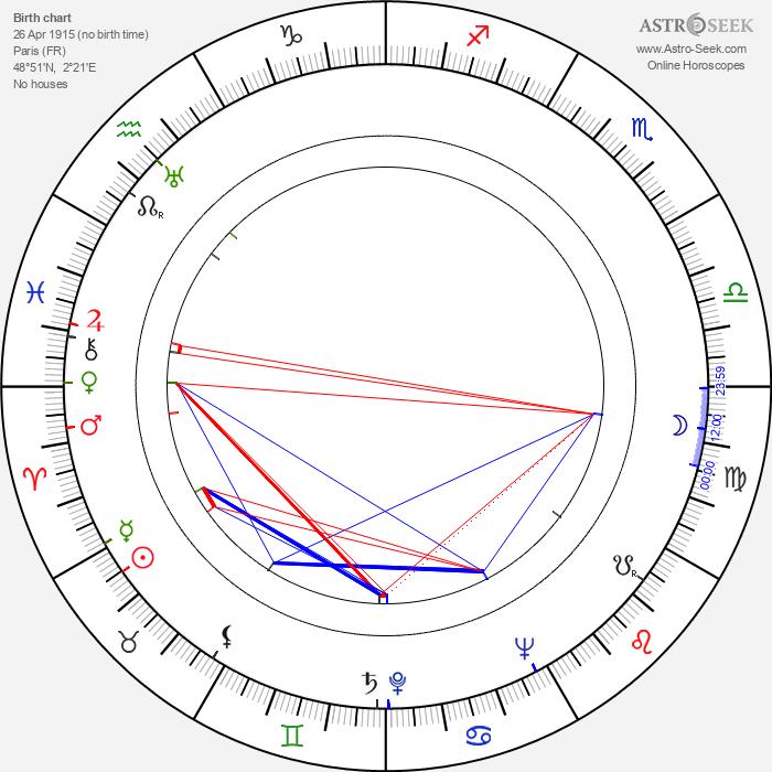 Jean Laviron - Astrology Natal Birth Chart