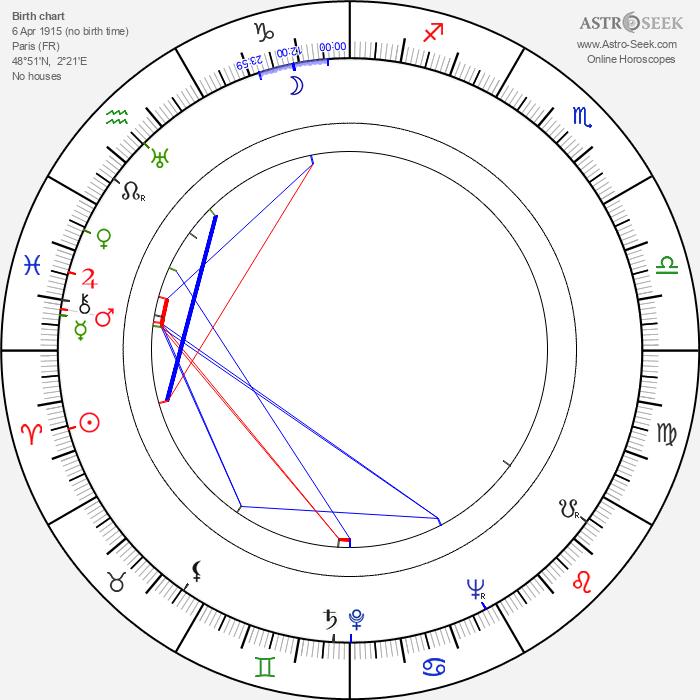 Jean Lehérissey - Astrology Natal Birth Chart