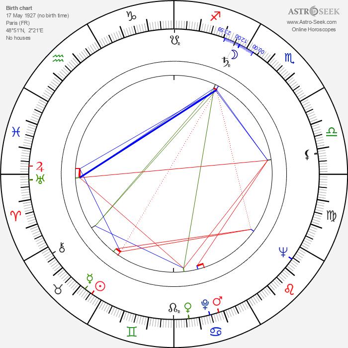 Jean-Louis Richard - Astrology Natal Birth Chart