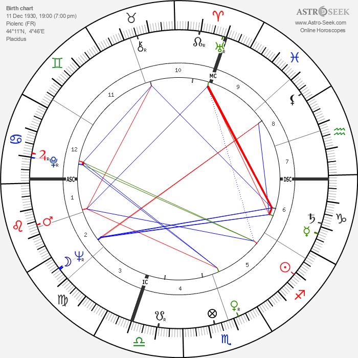 Jean-Louis Trintignant - Astrology Natal Birth Chart