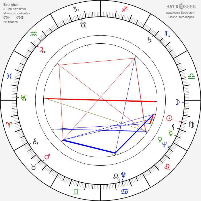 Jean Luisi - Astrology Natal Birth Chart