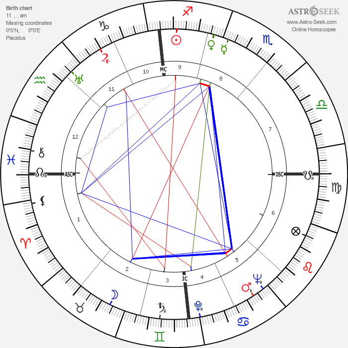 Jean Marais - Astrology Natal Birth Chart