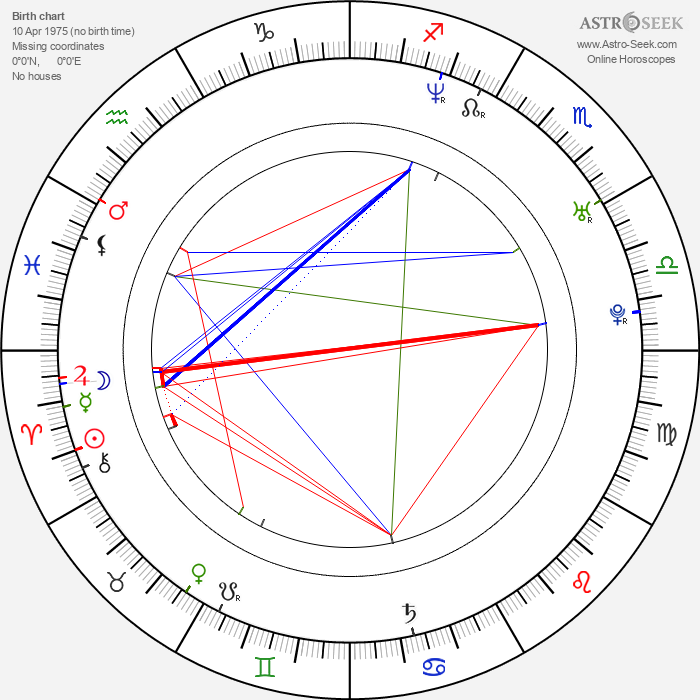 Jean Marc Perret - Astrology Natal Birth Chart