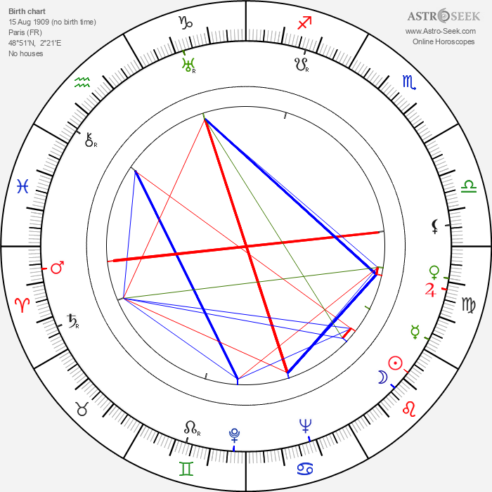 Jean Martinelli - Astrology Natal Birth Chart