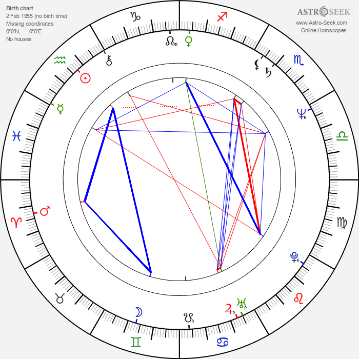 Jean-Michel Dupuis - Astrology Natal Birth Chart