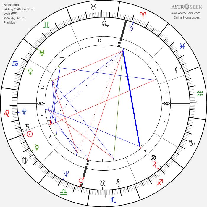 Jean-Michel Jarre - Astrology Natal Birth Chart