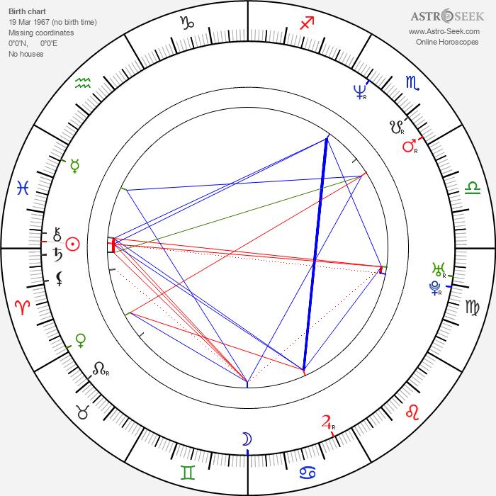 Jean-Michel Tinivelli - Astrology Natal Birth Chart