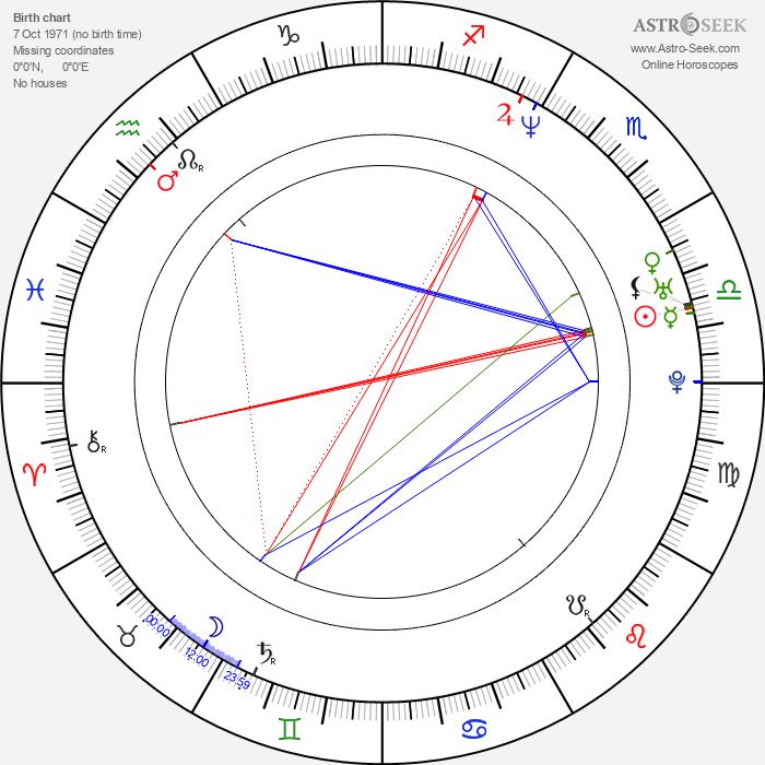 Jean Michel - Astrology Natal Birth Chart