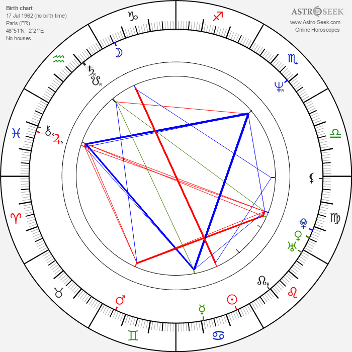 Jean-Paul Lilienfeld - Astrology Natal Birth Chart