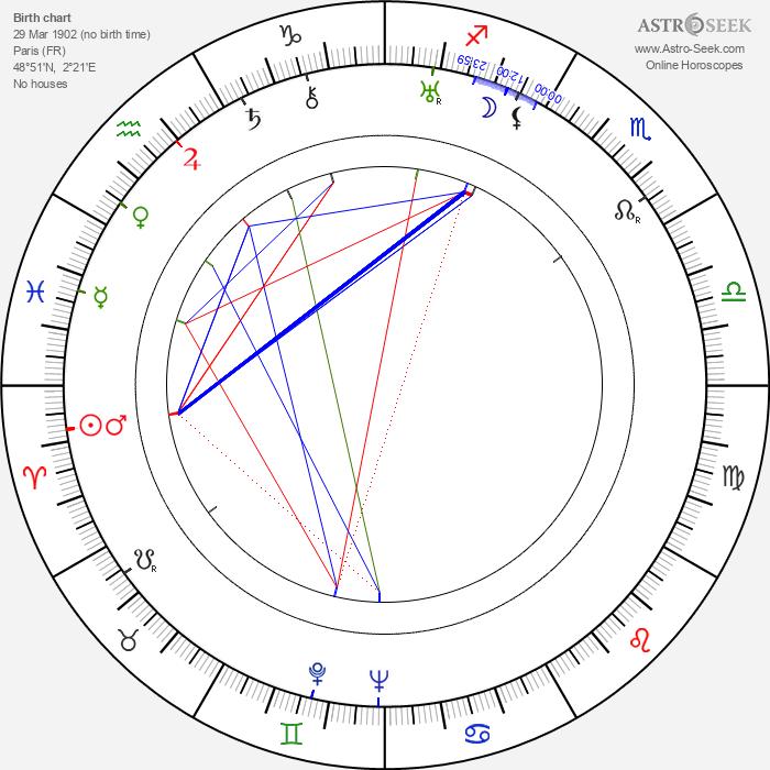 Jean-Paul Paulin - Astrology Natal Birth Chart