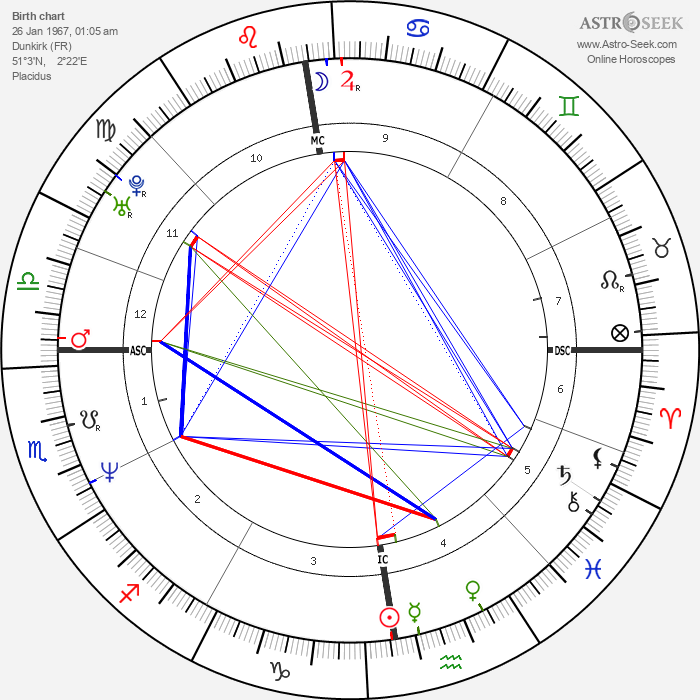 Jean-Paul Rouve - Astrology Natal Birth Chart