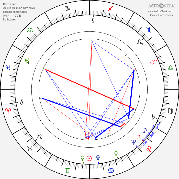 Jean Pélégri - Astrology Natal Birth Chart