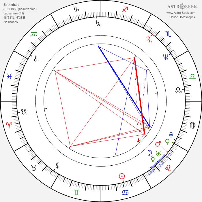 Jean-Philippe Écoffey - Astrology Natal Birth Chart