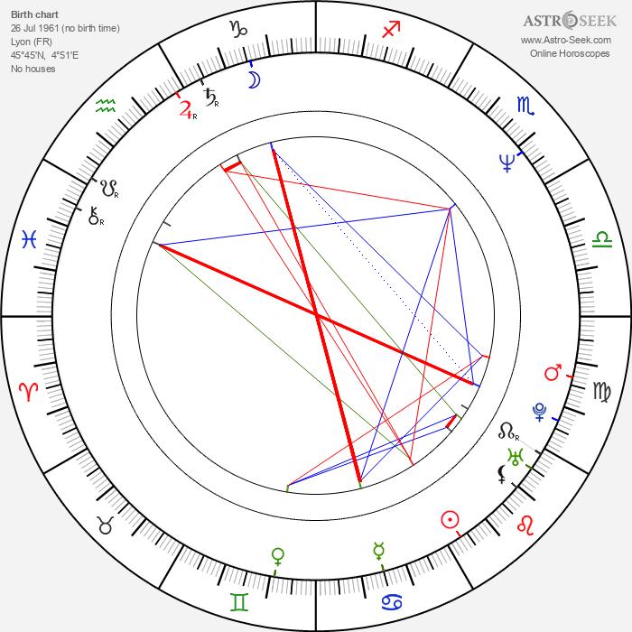 Jean-Pierre Améris - Astrology Natal Birth Chart