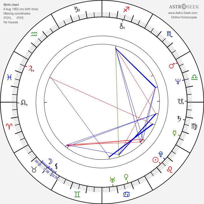 Jean-Pierre Armand - Astrology Natal Birth Chart