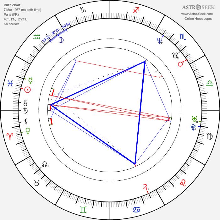 Jean-Pierre Barda - Astrology Natal Birth Chart